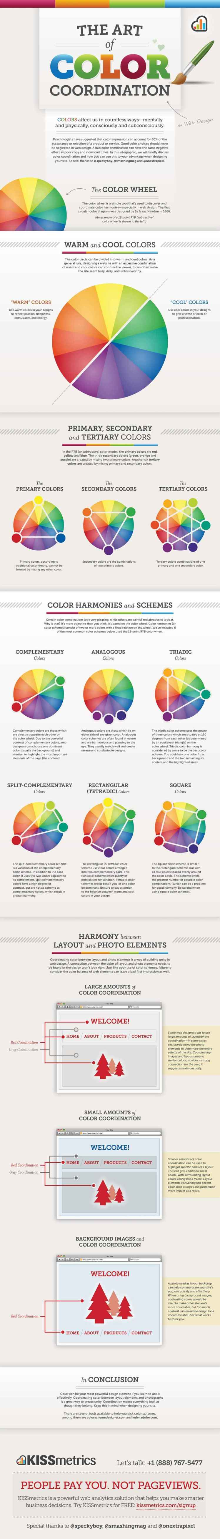 TheUltraLinx: http://theultralinx.com/2012/06/art-colour-coordination-infographic/